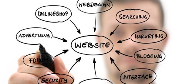Managing Web Design Business