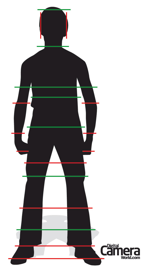 Cropping Positions for Photographers.